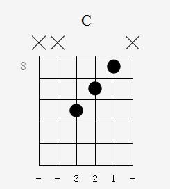 8品C和弦