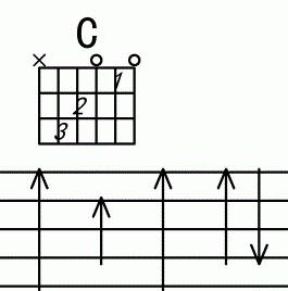 简化扫弦六线谱