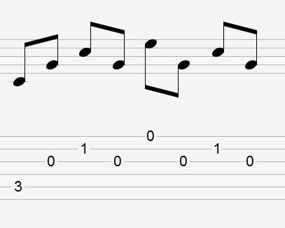 五线谱时值表示